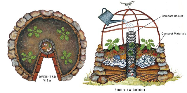 Keyhole Garden Construction Illustration